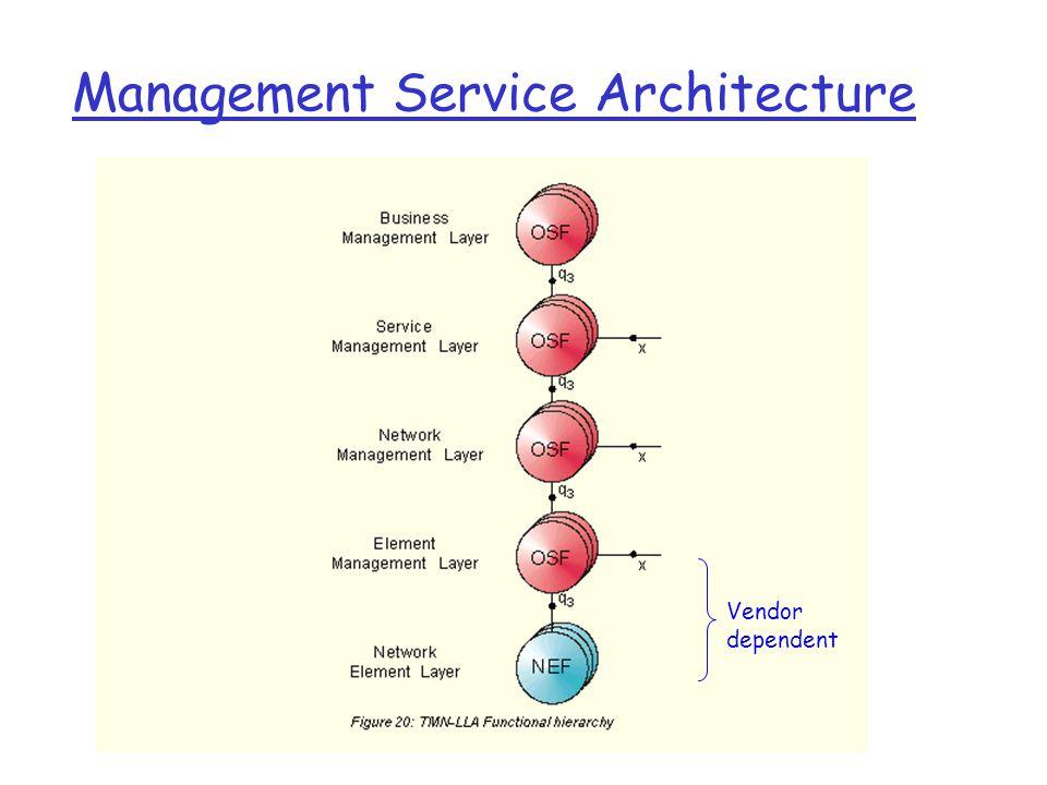 Management Service Architecture Vendor dependent