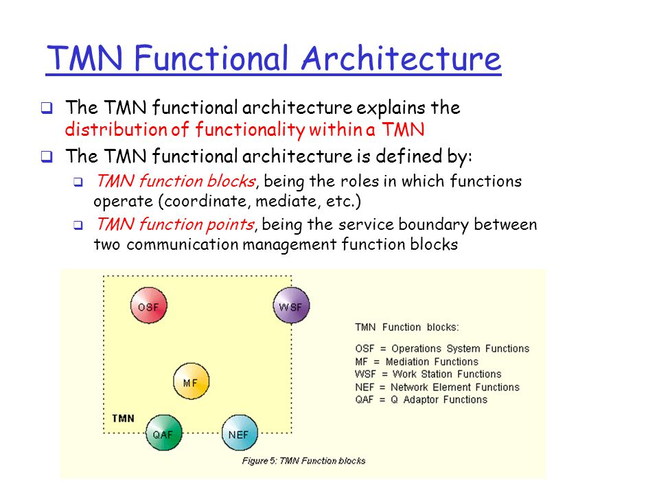 TMN Functional Architecture  The TMN functional architecture explains the distribution of functionality within a TMN  The TMN functional architecture is defined by:  TMN function blocks, being the roles in which functions operate (coordinate, mediate, etc.)  TMN function points, being the service boundary between two communication management function blocks