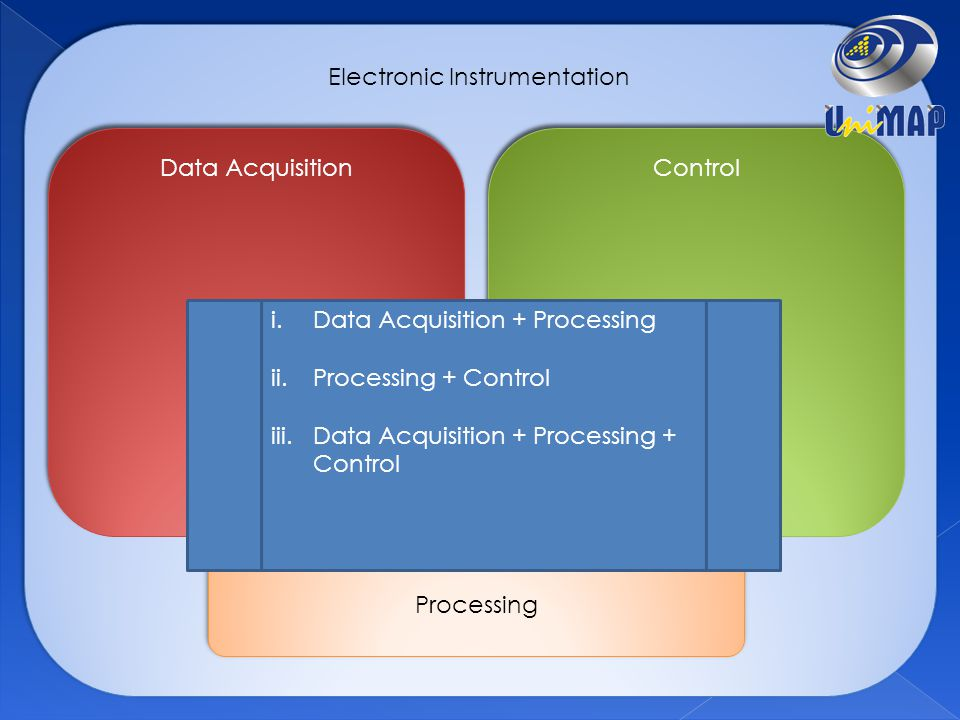 Electronic Instrumentation Data Acquisition Control Processing i.Data Acquisition + Processing ii.Processing + Control iii.Data Acquisition + Processing + Control