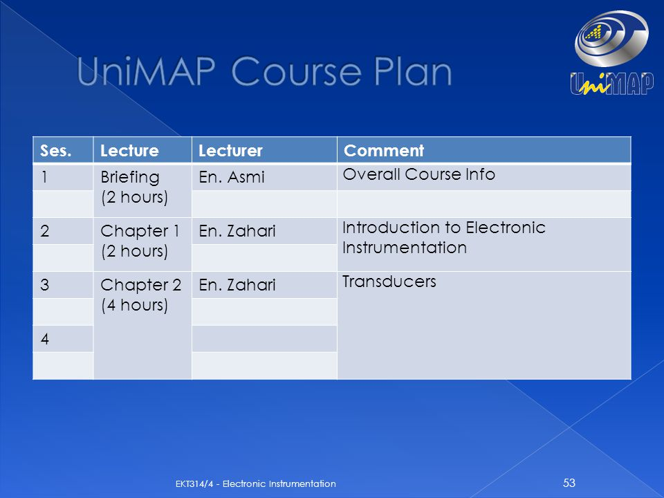 Ses.LectureLecturerComment 1Briefing (2 hours) En. Asmi Overall Course Info 2Chapter 1 (2 hours) En. Zahari Introduction to Electronic Instrumentation