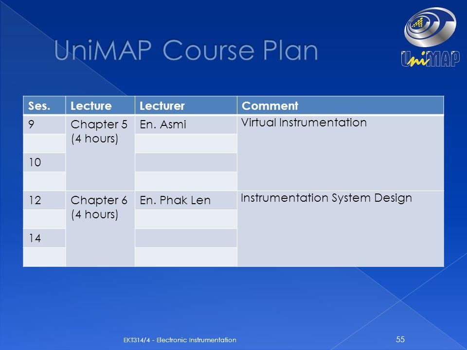 Ses.LectureLecturerComment 9Chapter 5 (4 hours) En. Asmi Virtual Instrumentation 10 12Chapter 6 (4 hours) En. Phak Len Instrumentation System Design 1
