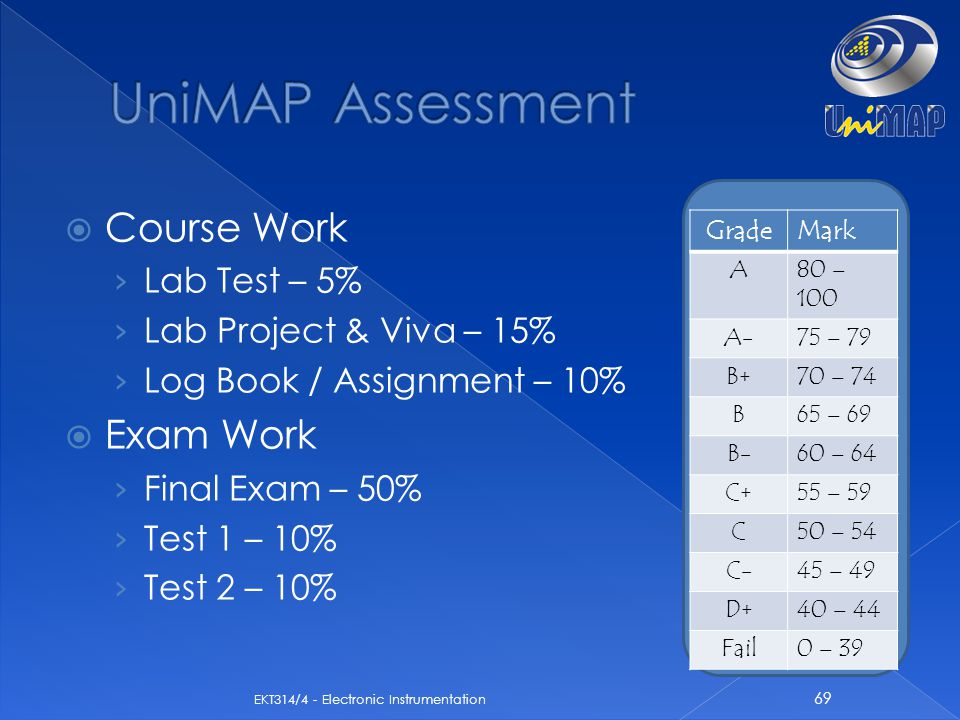  Course Work › Lab Test – 5% › Lab Project & Viva – 15% › Log Book / Assignment – 10%  Exam Work › Final Exam – 50% › Test 1 – 10% › Test 2 – 10% 69