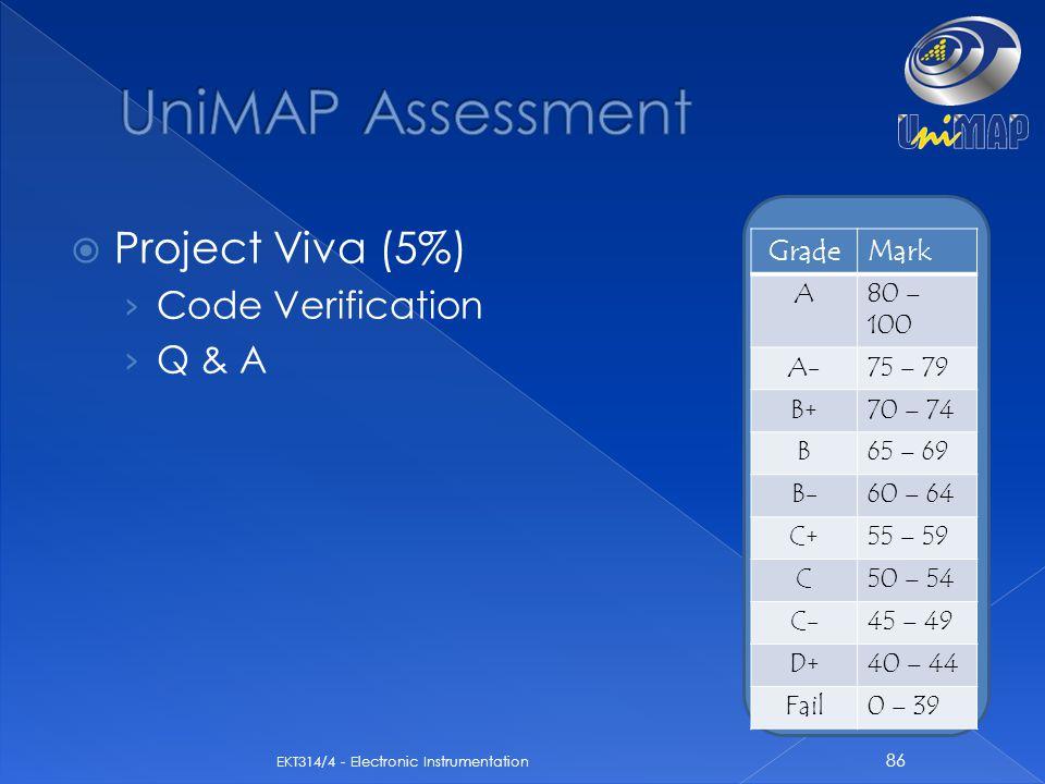 Project Viva (5%) › Code Verification › Q & A 86 EKT314/4 - Electronic Instrumentation GradeMark A80 – 100 A-75 – 79 B+70 – 74 B65 – 69 B-60 – 64 C+