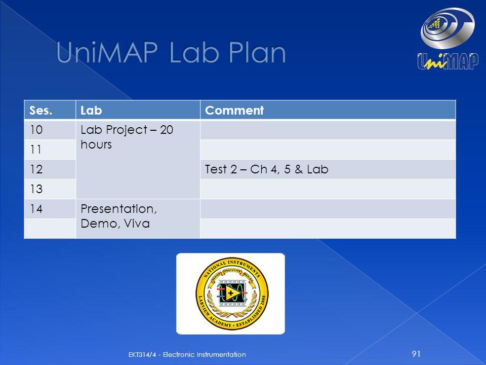 Ses.LabComment 10Lab Project – 20 hours 11 12Test 2 – Ch 4, 5 & Lab 13 14Presentation, Demo, Viva 91 EKT314/4 - Electronic Instrumentation