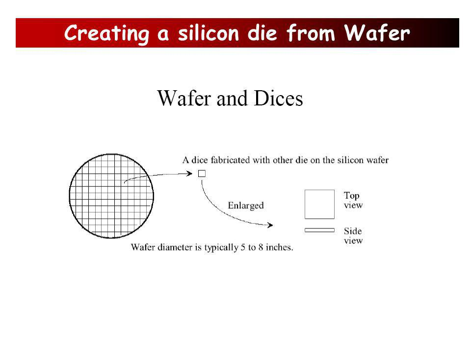 200mm Wafer Vs 300mm Wafer!