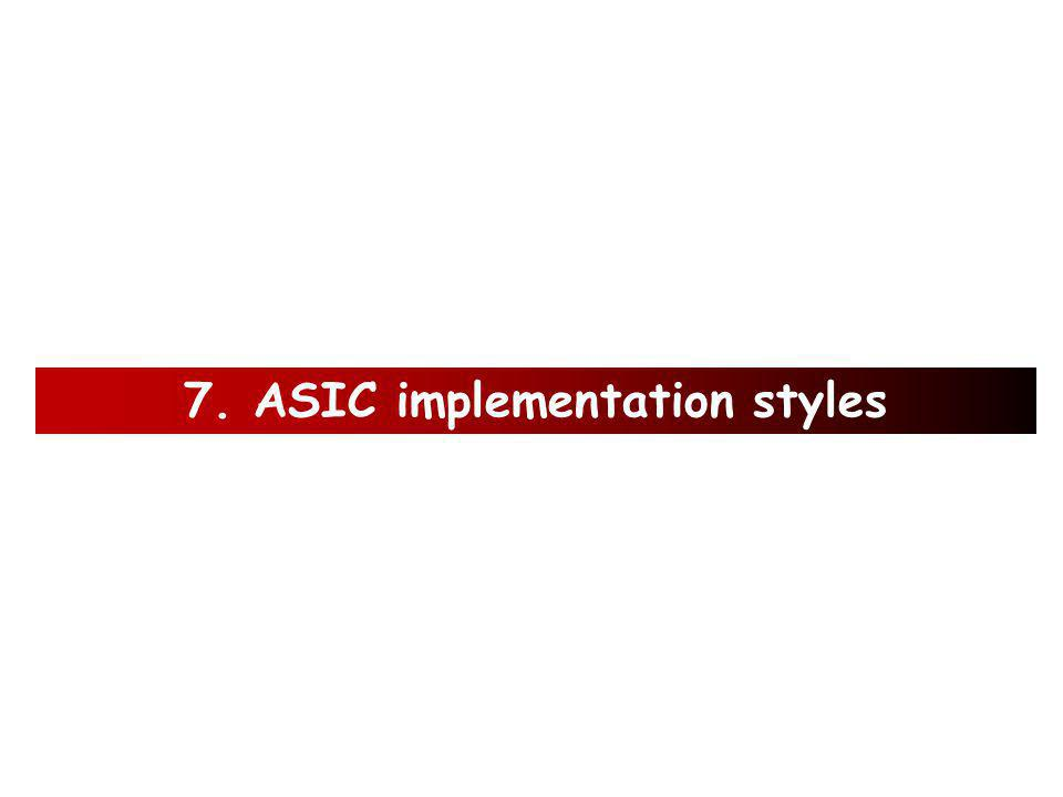 5 steps to reduce the ASIC cost.