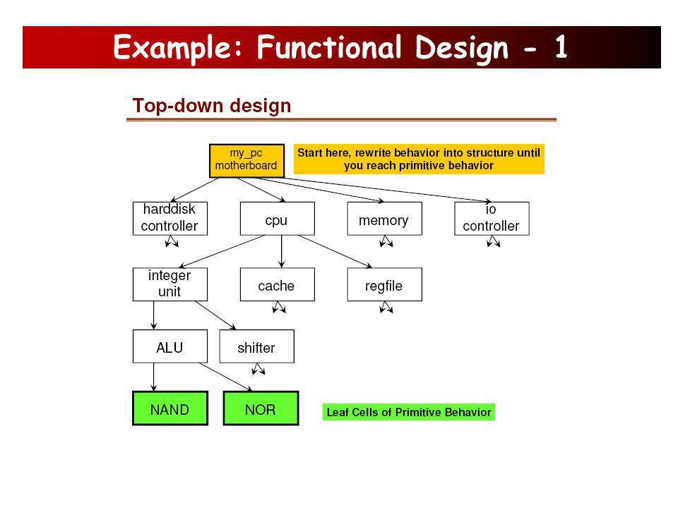STEP2: Functional Design