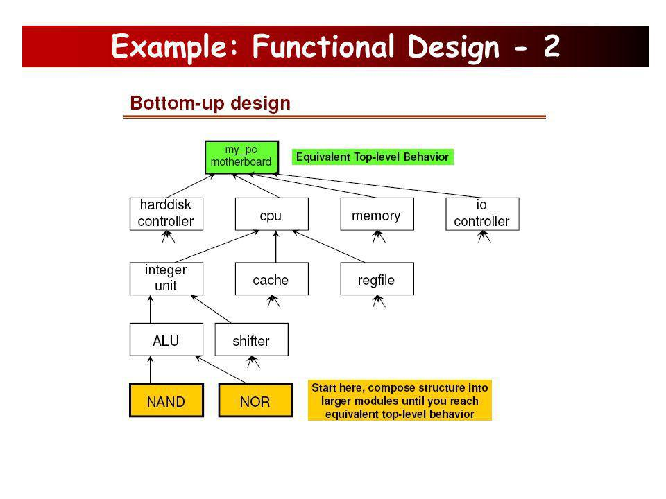 Example: Functional Design - 1