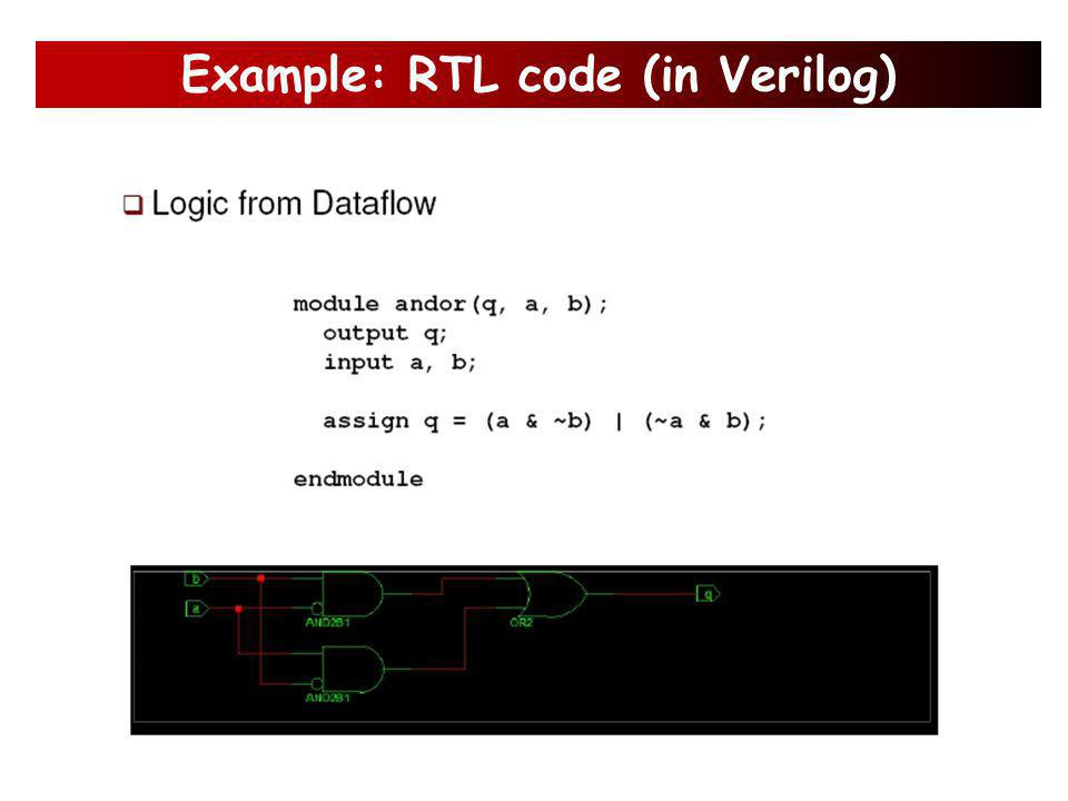 What is RTL code.