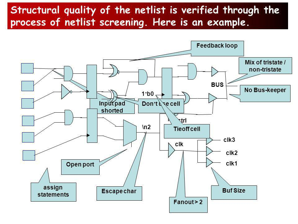 Netlist Quality! The netlist coming out of synthesis process needs to meet following goals - meet area target - meet timing/performance target - meet