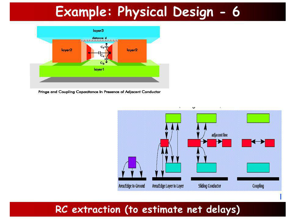 Example: Physical Design -5 Signal routing (Implementation)