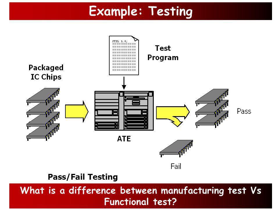 STEP8: Testing