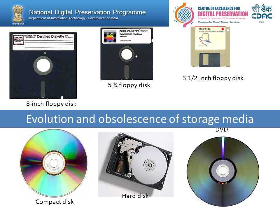 8-inch floppy disk 5 ¼ floppy disk 3 1/2 inch floppy disk Compact disk Hard disk DVD Evolution and obsolescence of storage media