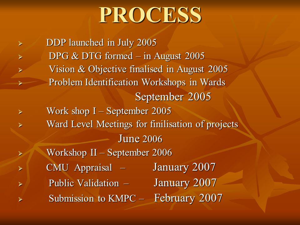 PARTICIPATORY PROCESS 25 NOS.DPG & DTG Meetings 25 NOS.