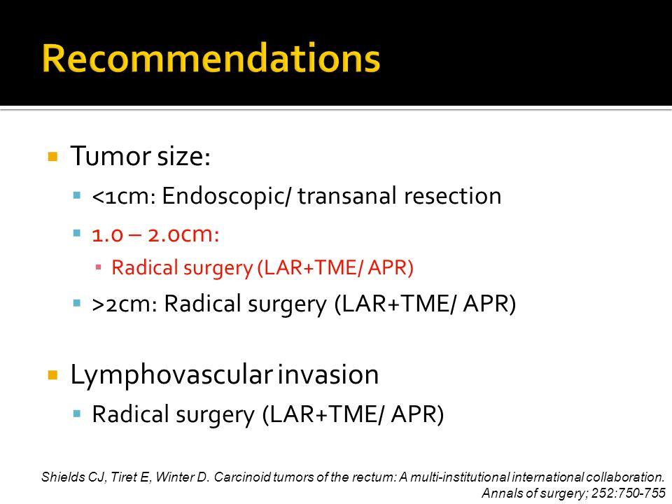  Tumor size:  <1cm: Endoscopic/ transanal resection  1.0 – 2.0cm: ▪ Radical surgery (LAR+TME/ APR)  >2cm: Radical surgery (LAR+TME/ APR)  Lymphovascular invasion  Radical surgery (LAR+TME/ APR) Shields CJ, Tiret E, Winter D.