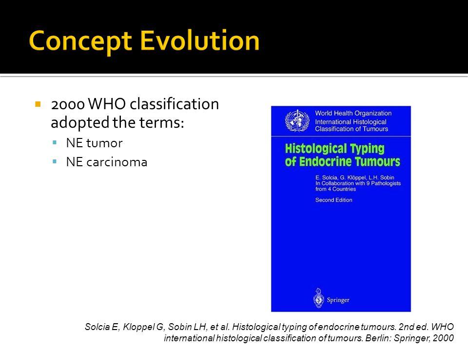  2000 WHO classification adopted the terms:  NE tumor  NE carcinoma Solcia E, Kloppel G, Sobin LH, et al.