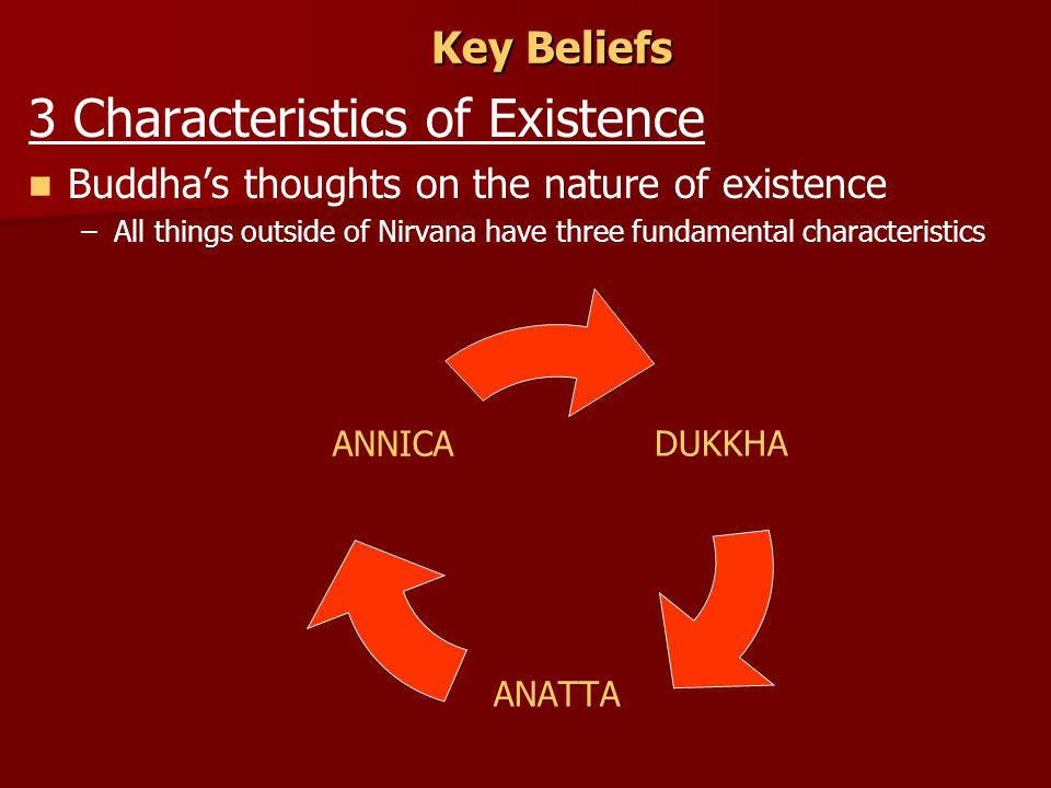 Key Beliefs 3 Characteristics of Existence Buddha's thoughts on the nature of existence – –All things outside of Nirvana have three fundamental characteristics DUKKHA ANATTA ANNICA