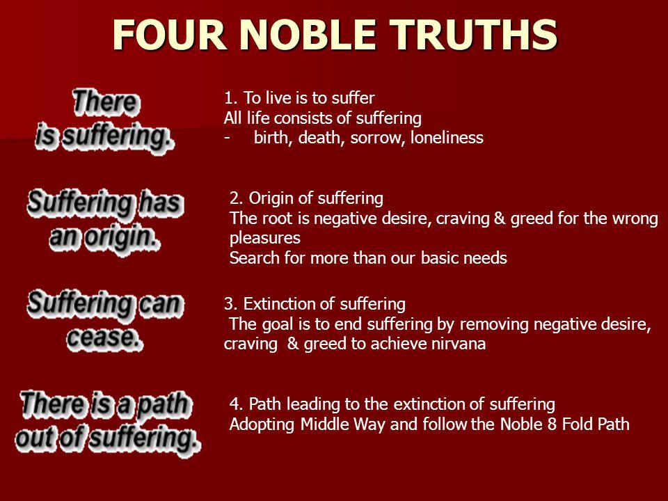 FOUR NOBLE TRUTHS 1.