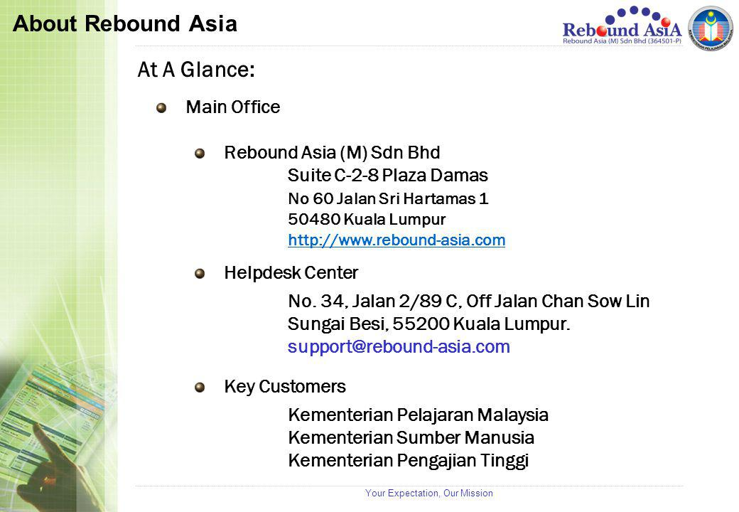 Your Expectation, Our Mission About Rebound Asia Main Office Rebound Asia (M) Sdn Bhd Suite C-2-8 Plaza Damas No 60 Jalan Sri Hartamas 1 50480 Kuala Lumpur http://www.rebound-asia.com Helpdesk Center No.