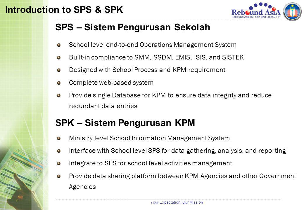 Your Expectation, Our Mission Introduction to SPS & SPK School level end-to-end Operations Management System Built-in compliance to SMM, SSDM, EMIS, I
