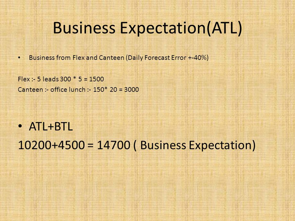 Business Expectation(ATL) Business from Flex and Canteen (Daily Forecast Error +-40%) Flex :- 5 leads 300 * 5 = 1500 Canteen :- office lunch :- 150* 20 = 3000 ATL+BTL 10200+4500 = 14700 ( Business Expectation)