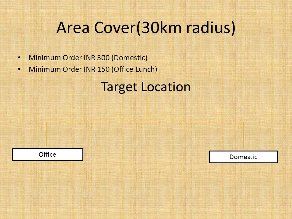 Area Cover(30km radius) Minimum Order INR 300 (Domestic) Minimum Order INR 150 (Office Lunch) Target Location Office Domestic