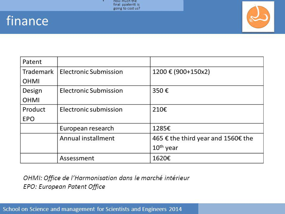 School on Science and management for Scientists and Engineers 2014 finance How much the final ppatentt is going to cost us.