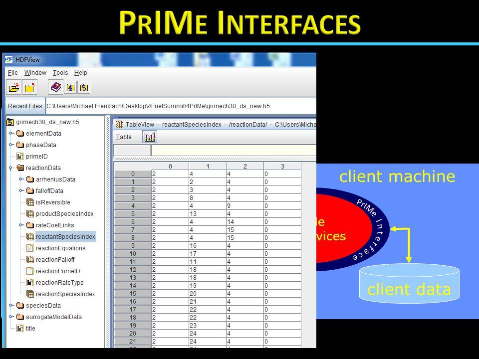 client machine client data PrIMe web services binary XML – HDF5 e.g., reaction model: GRI-Mech 3.0