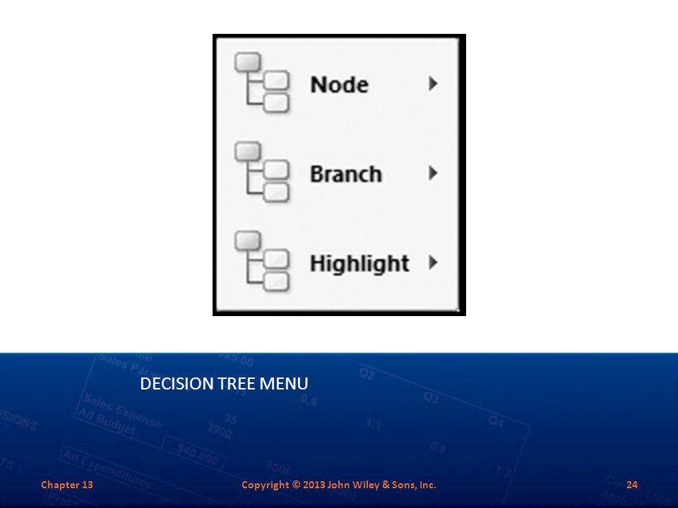 DECISION TREE MENU Chapter 13Copyright © 2013 John Wiley & Sons, Inc.24