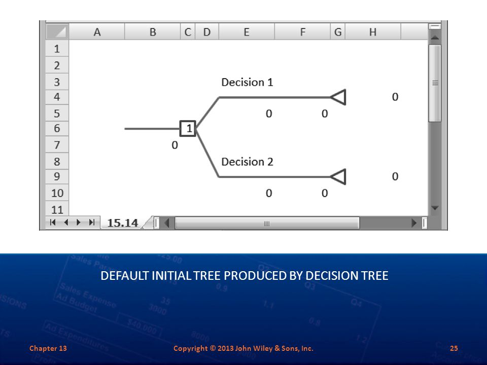 DEFAULT INITIAL TREE PRODUCED BY DECISION TREE Chapter 13Copyright © 2013 John Wiley & Sons, Inc.25
