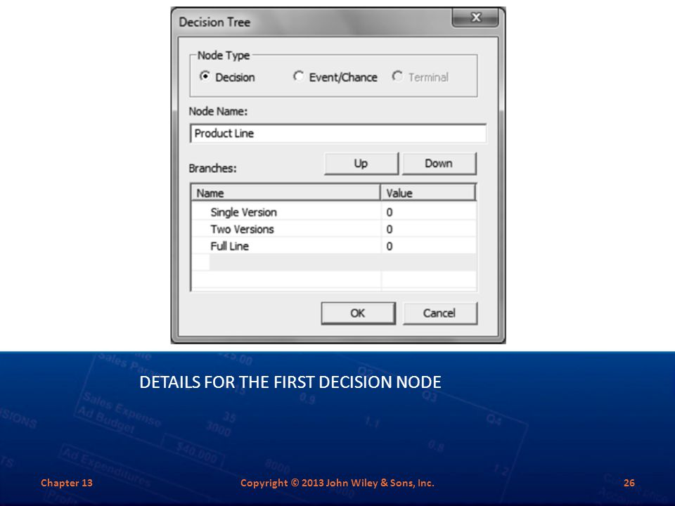 DETAILS FOR THE FIRST DECISION NODE Chapter 13Copyright © 2013 John Wiley & Sons, Inc.26