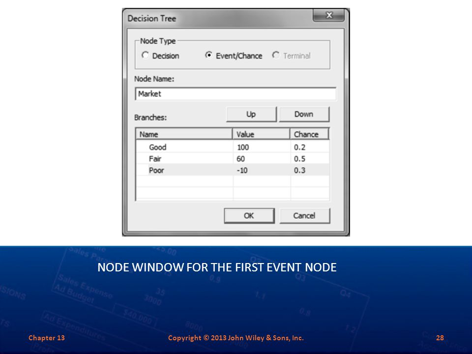 NODE WINDOW FOR THE FIRST EVENT NODE Chapter 13Copyright © 2013 John Wiley & Sons, Inc.28