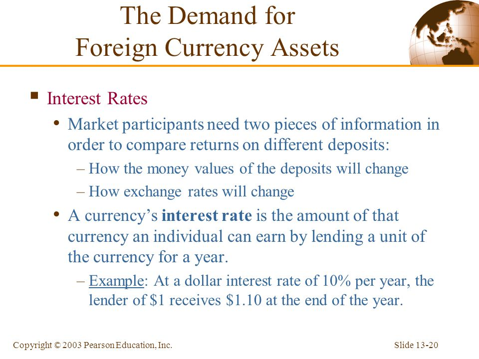 Slide 13-20Copyright © 2003 Pearson Education, Inc.  Interest Rates Market participants need two pieces of information in order to compare returns on