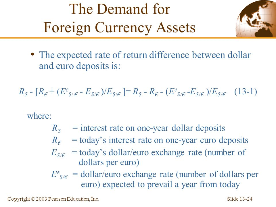 Slide 13-24Copyright © 2003 Pearson Education, Inc. The expected rate of return difference between dollar and euro deposits is: R $ - [R € + (E e $/ €