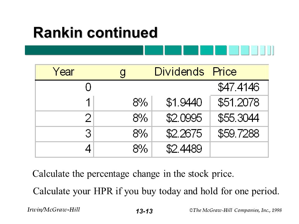 13-12 Irwin/McGraw-Hill © The McGraw-Hill Companies, Inc., 1998 Rankin continued Calculate the growth (percentage change) in earnings and dividends. C