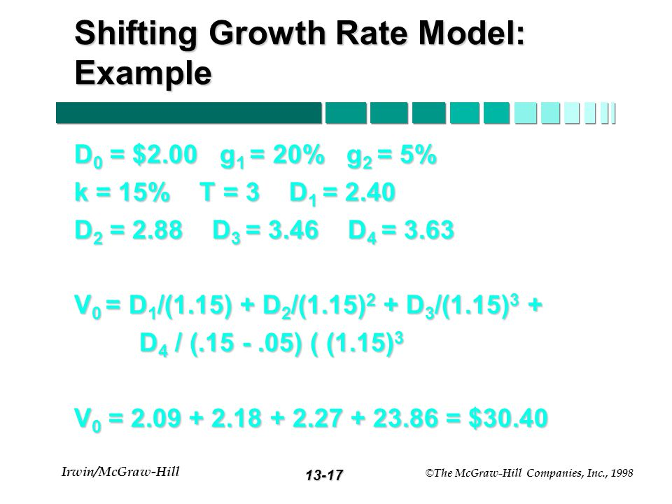 13-16 Irwin/McGraw-Hill © The McGraw-Hill Companies, Inc., 1998 Lang Company The Lang Company just paid a dividend of $2 The Lang Company just paid a dividend of $2 Dividends are expected to grow at a rate of 20% for 3 years and then at a constant rate of 5 percent.