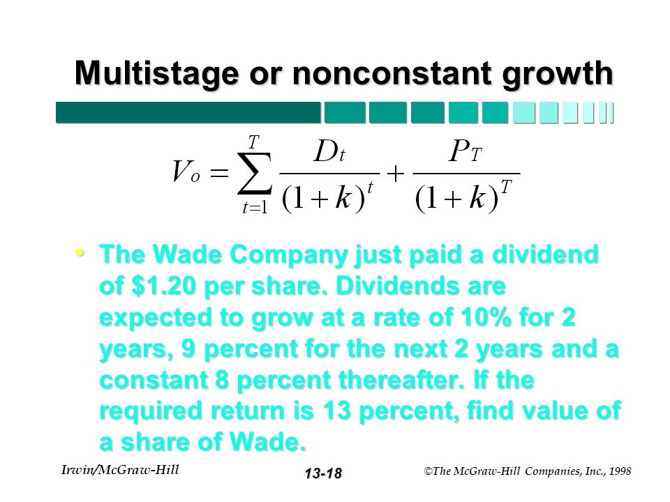 13-17 Irwin/McGraw-Hill © The McGraw-Hill Companies, Inc., 1998 Shifting Growth Rate Model: Example D 0 = $2.00 g 1 = 20% g 2 = 5% k = 15% T = 3 D 1 = 2.40 D 2 = 2.88 D 3 = 3.46 D 4 = 3.63 V 0 = D 1 /(1.15) + D 2 /(1.15) 2 + D 3 /(1.15) 3 + D 4 / (.15 -.05) ( (1.15) 3 D 4 / (.15 -.05) ( (1.15) 3 V 0 = 2.09 + 2.18 + 2.27 + 23.86 = $30.40