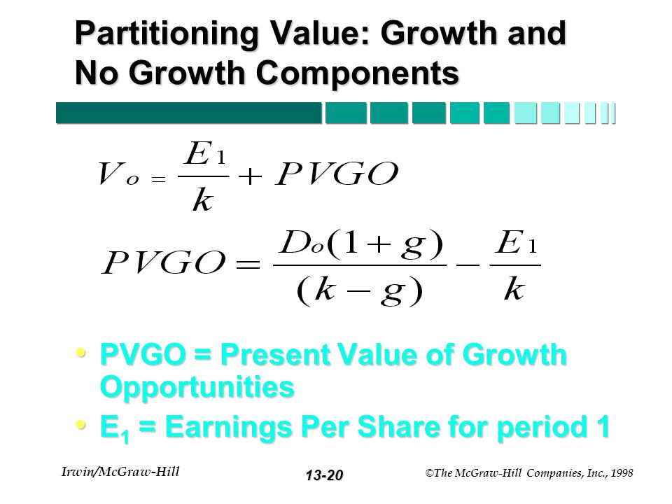 13-19 Irwin/McGraw-Hill © The McGraw-Hill Companies, Inc., 1998 Specified Holding Period Model P N = the expected sales price for the stock at time N P N = the expected sales price for the stock at time N N = the specified number of years the stock is expected to be held N = the specified number of years the stock is expected to be held