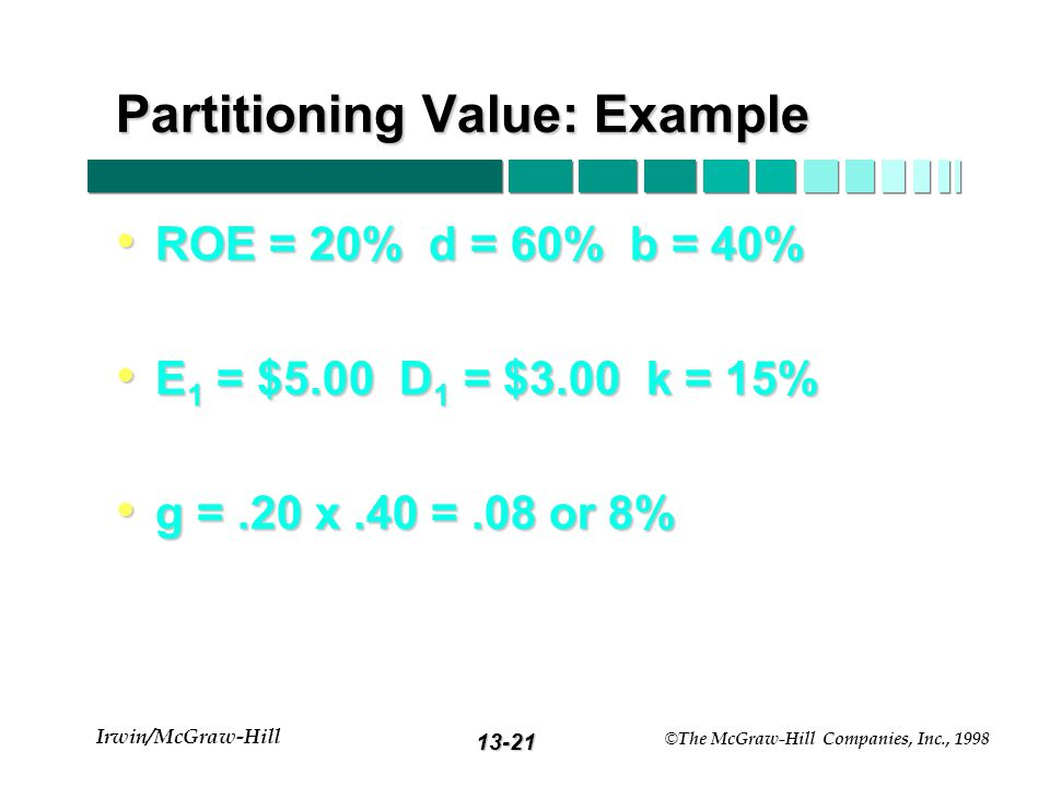 13-20 Irwin/McGraw-Hill © The McGraw-Hill Companies, Inc., 1998 Partitioning Value: Growth and No Growth Components PVGO = Present Value of Growth Opportunities PVGO = Present Value of Growth Opportunities E 1 = Earnings Per Share for period 1 E 1 = Earnings Per Share for period 1