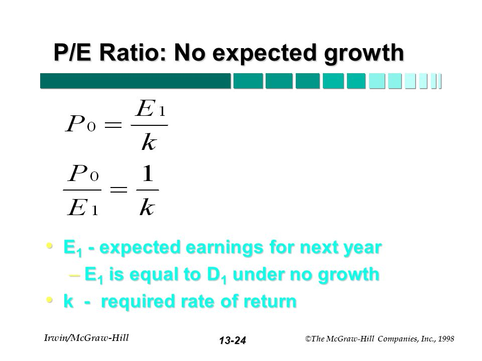 13-23 Irwin/McGraw-Hill © The McGraw-Hill Companies, Inc., 1998 Price Earnings Ratios P/E Ratios are a function of two factors P/E Ratios are a functi