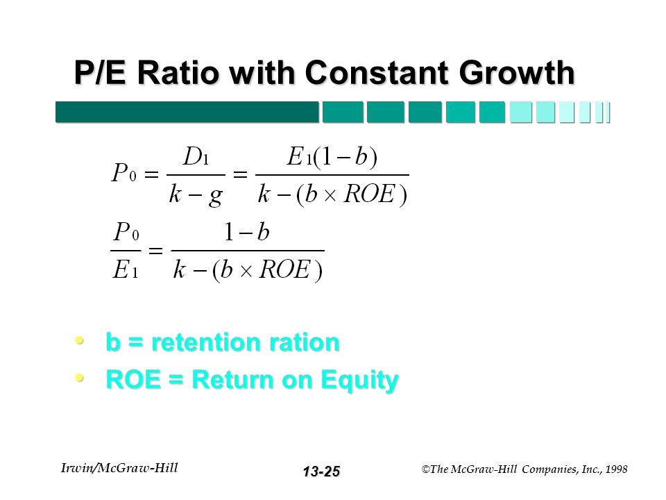 13-24 Irwin/McGraw-Hill © The McGraw-Hill Companies, Inc., 1998 P/E Ratio: No expected growth E 1 - expected earnings for next year E 1 - expected earnings for next year –E 1 is equal to D 1 under no growth k - required rate of return k - required rate of return