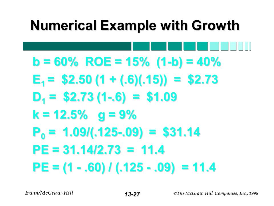 13-26 Irwin/McGraw-Hill © The McGraw-Hill Companies, Inc., 1998 Numerical Example: No Growth E 0 = $2.50 g = 0 k = 12.5% P 0 = D/k = $2.50/.125 = $20.