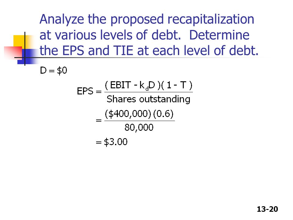 13-20 Analyze the proposed recapitalization at various levels of debt.