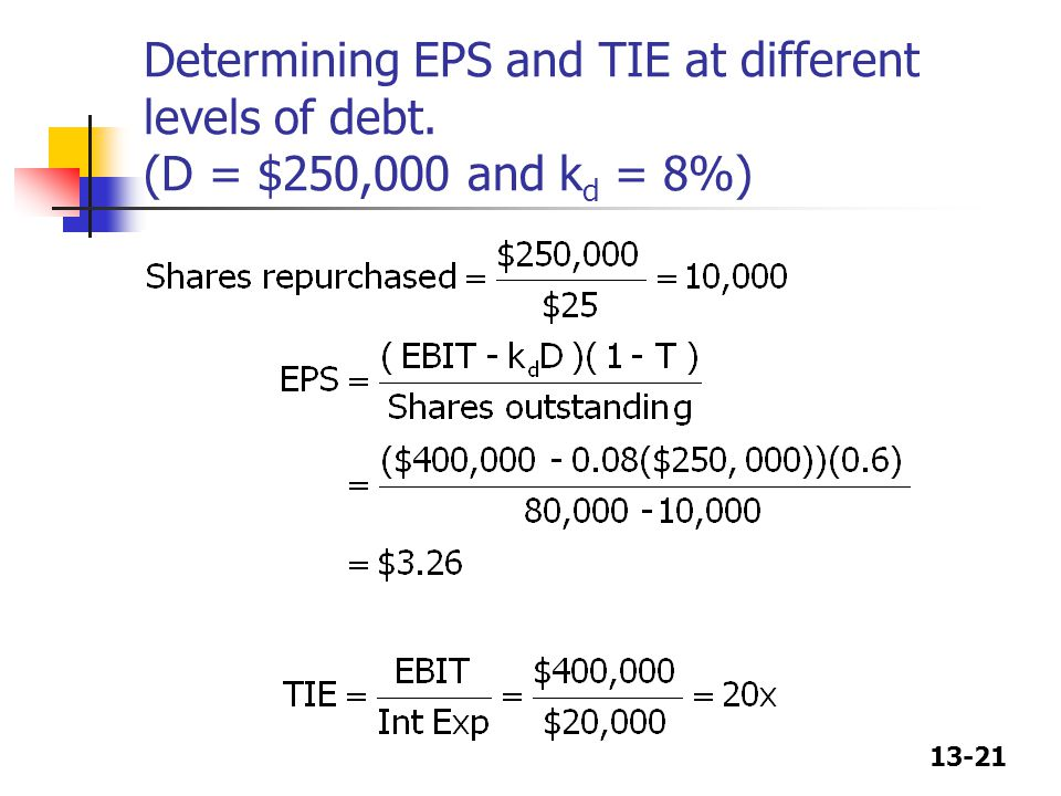 13-21 Determining EPS and TIE at different levels of debt. (D = $250,000 and k d = 8%)