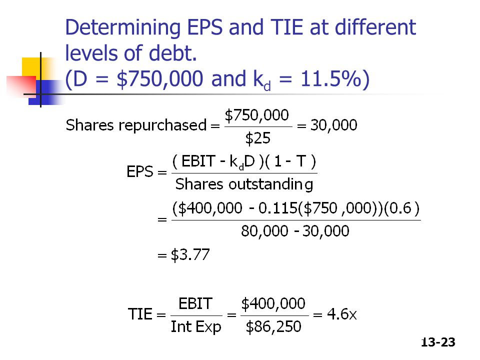 13-23 Determining EPS and TIE at different levels of debt. (D = $750,000 and k d = 11.5%)