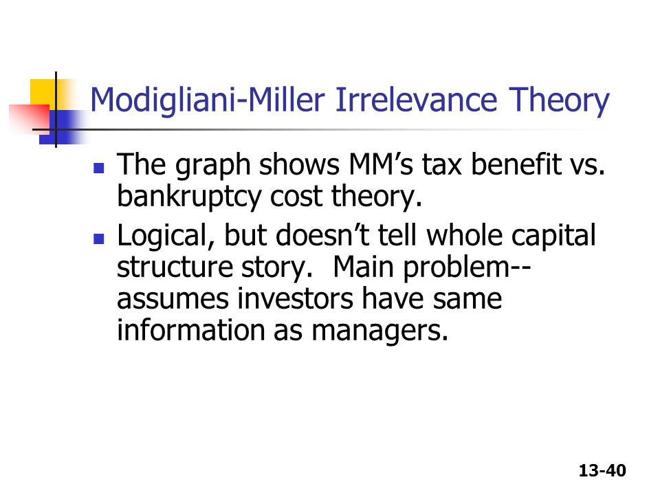 13-40 Modigliani-Miller Irrelevance Theory The graph shows MM's tax benefit vs.