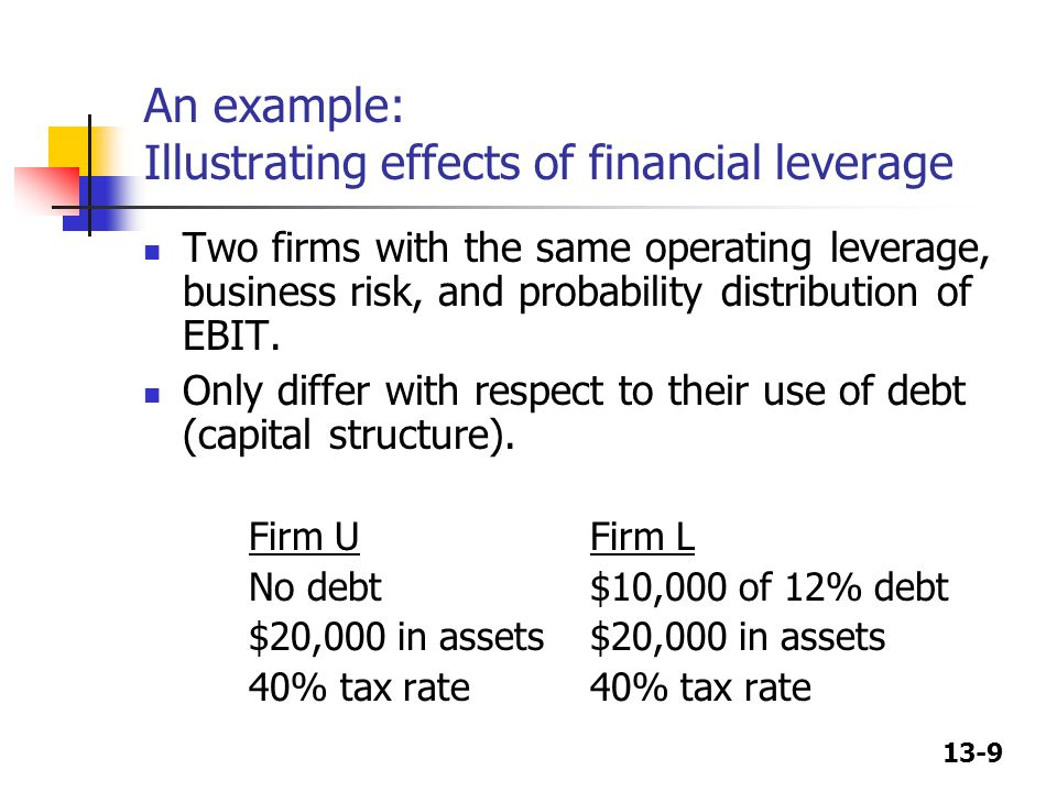 13-9 An example: Illustrating effects of financial leverage Two firms with the same operating leverage, business risk, and probability distribution of EBIT.