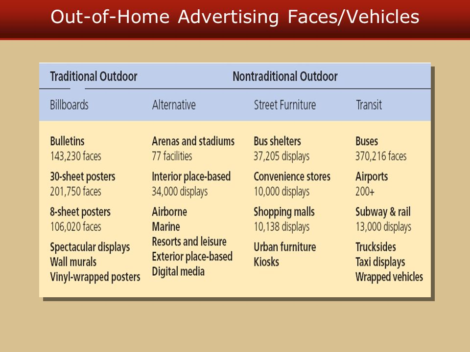 Out-of-Home Advertising Faces/Vehicles