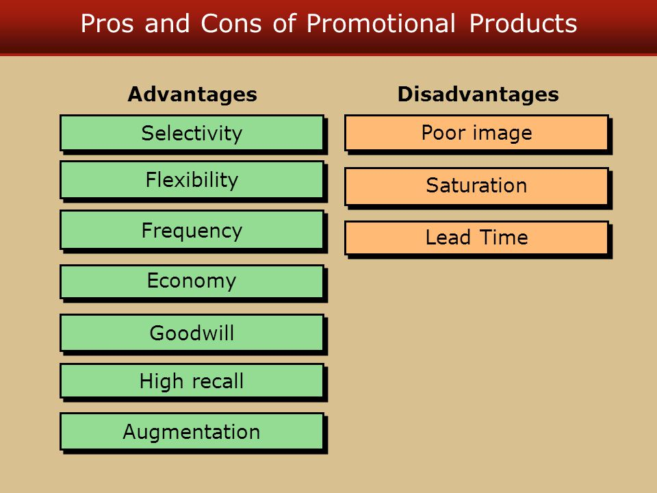 Pros and Cons of Promotional Products Saturation Poor image Lead Time Disadvantages Selectivity Flexibility Frequency Economy Goodwill Augmentation Ad