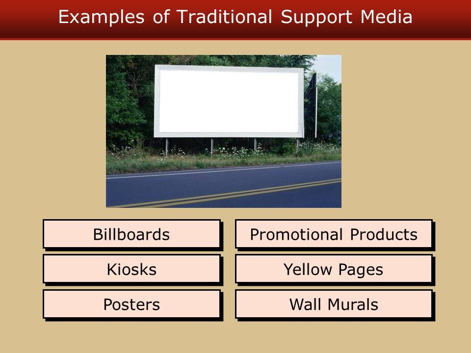 Examples of Traditional Support Media Promotional Products Yellow Pages Wall Murals Billboards Kiosks Posters